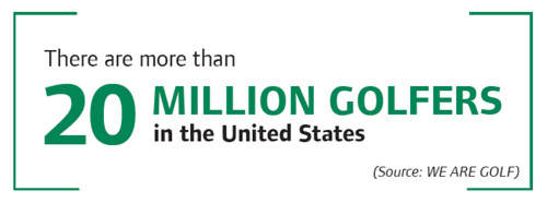 There are more than 20 million golfers in the US