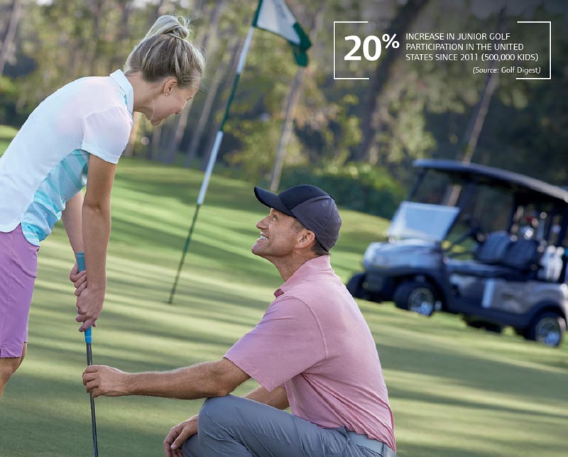 20% increase in junior golf participation