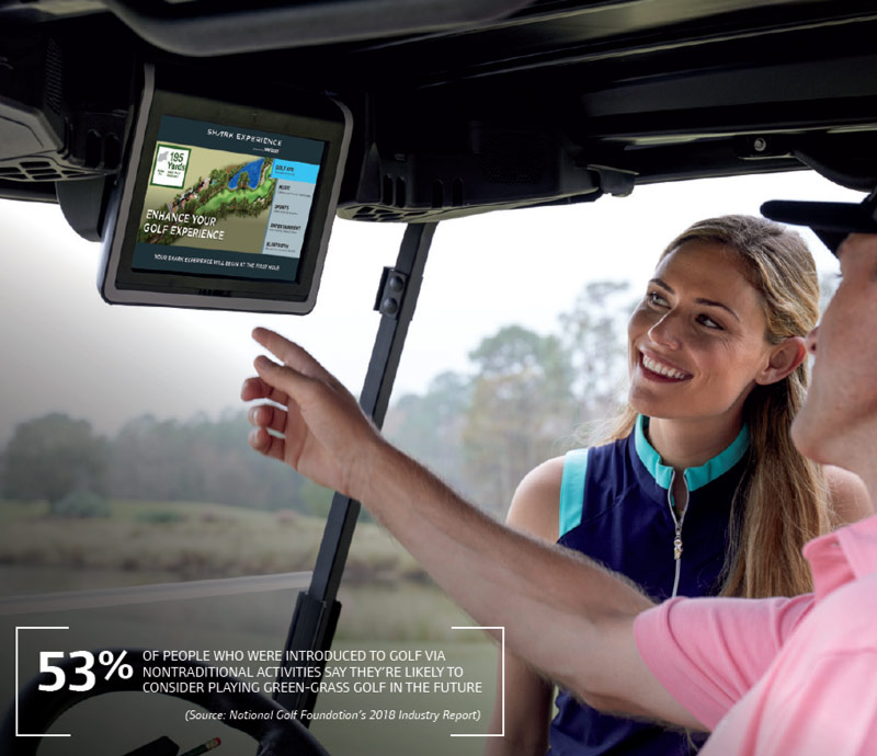 Club Car Connect golf cart technology